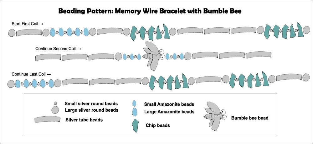 Bead Pattern Bumble Bead Memory Wire Bracelet